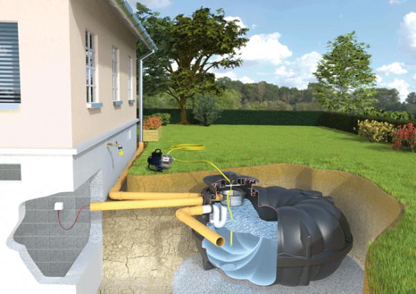 Regenwasser Gartenanlage 1 Komplettset Neo Flachtank