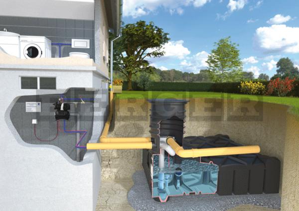 Regenwasser Hausanlage 1 Komplettset Flachtank
