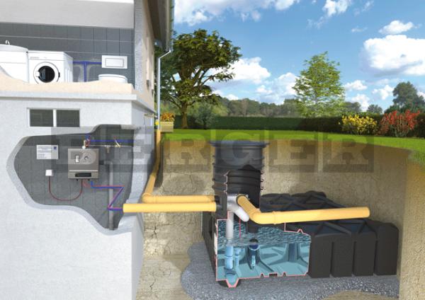 Regenwasser Hausanlage 3 Komplettset Flachtank