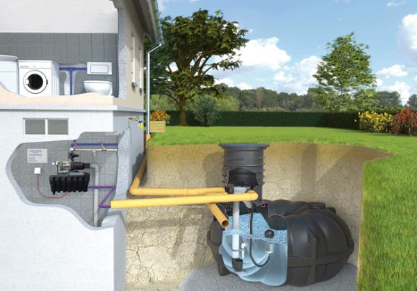 Regenwasser Hausanlage 2 Komplettset Neo Flachtank