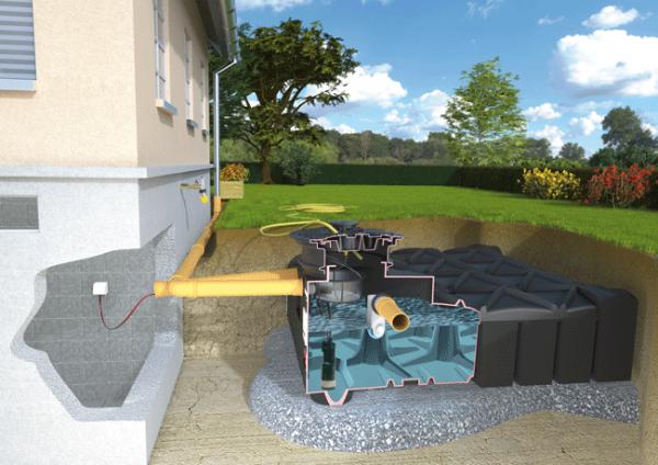 Regenwasser Gartenanlage 2 Komplettset Flachtank
